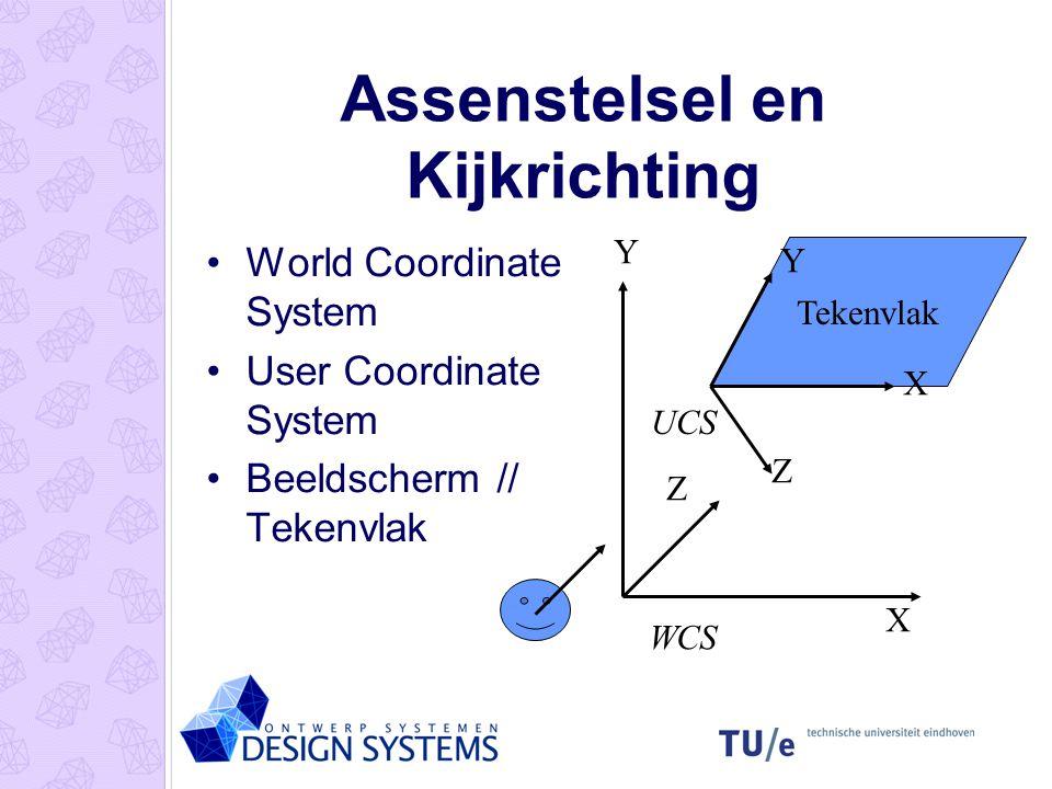 Tekenvlak Assenstelsel en Kijkrichting World Coordinate System User Coordinate System Beeldscherm // Tekenvlak X Y Z X Y Z WCS UCS