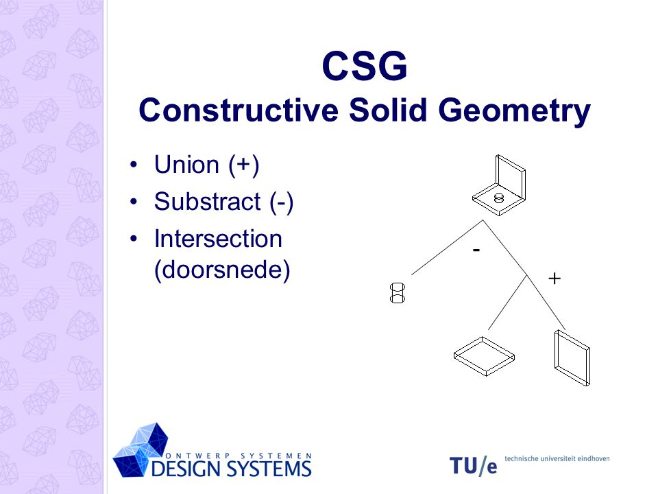 CSG Constructive Solid Geometry Union (+) Substract (-) Intersection (doorsnede) + -