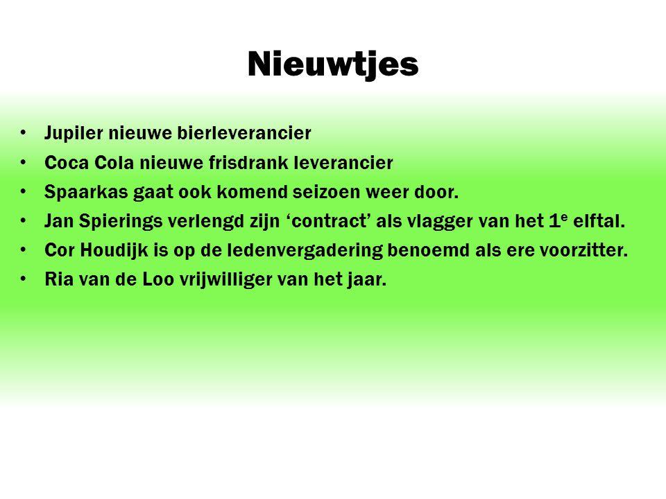 Nieuwtjes Jupiler nieuwe bierleverancier Coca Cola nieuwe frisdrank leverancier Spaarkas gaat ook komend seizoen weer door. Jan Spierings verlengd zij