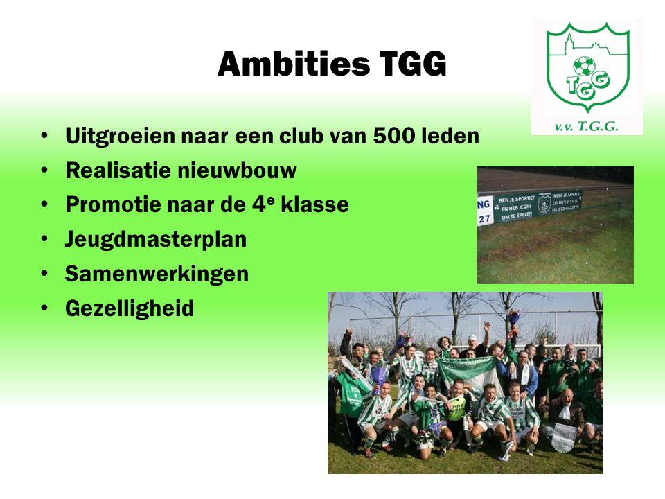 Ambities TGG Uitgroeien naar een club van 500 leden Realisatie nieuwbouw Promotie naar de 4 e klasse Jeugdmasterplan Samenwerkingen Gezelligheid
