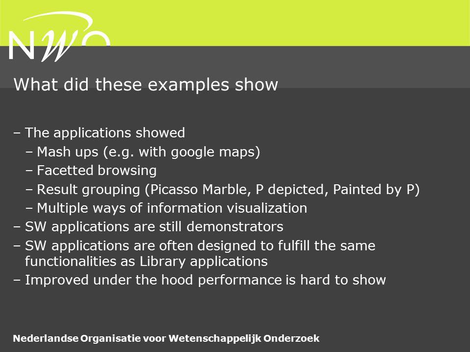 Nederlandse Organisatie voor Wetenschappelijk Onderzoek Group discussion (1) Q1.