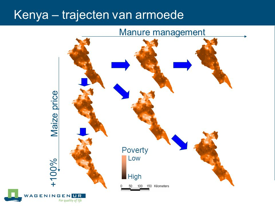 Kenya – trajecten van armoede Maize price +100% Low High Poverty Manure management