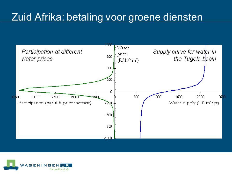 Zuid Afrika: betaling voor groene diensten