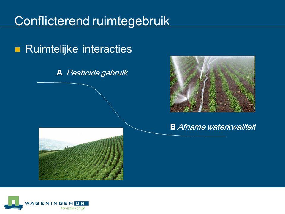 Conflicterend ruimtegebruik Ruimtelijke interacties A B Pesticide gebruik Afname waterkwaliteit