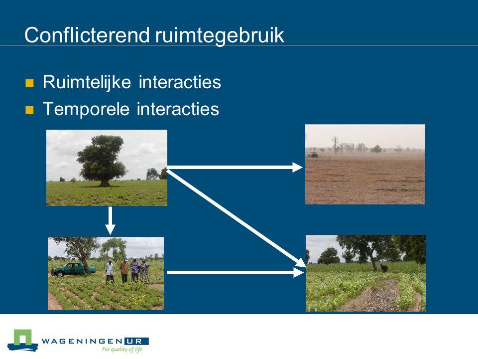 Conflicterend ruimtegebruik Ruimtelijke interacties Temporele interacties Multi-functioneel landgebruik