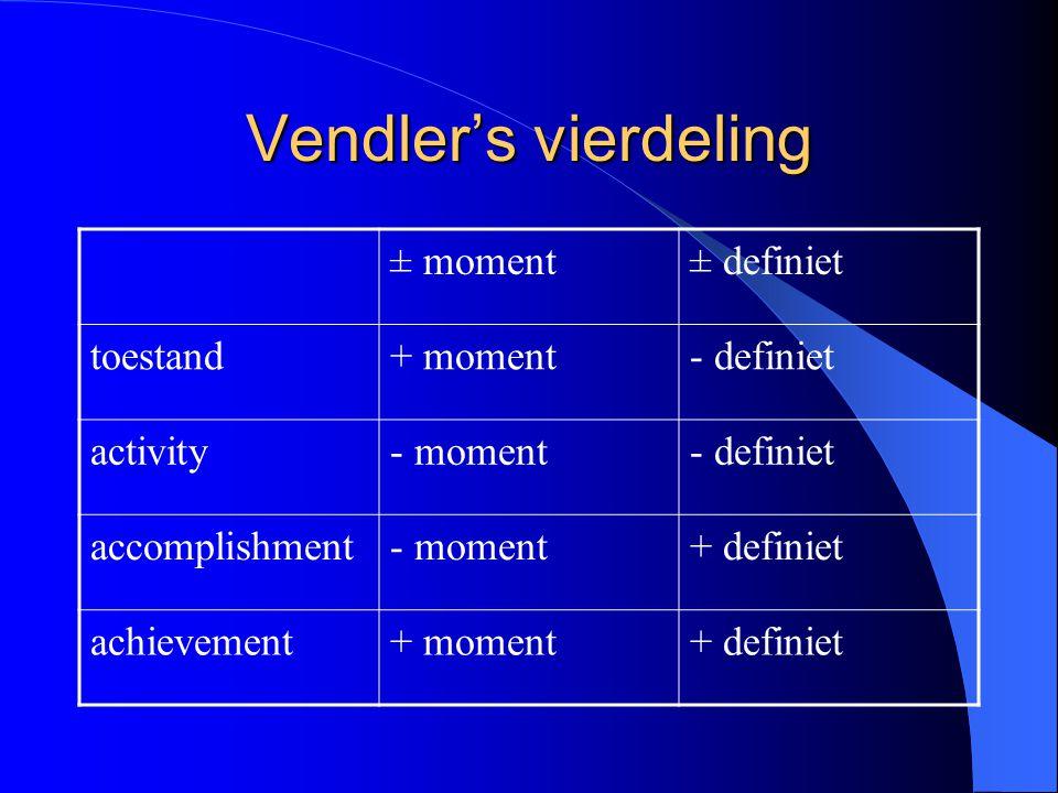 Vendler's vierdeling ± moment± definiet toestand+ moment- definiet activity- moment- definiet accomplishment- moment+ definiet achievement+ moment+ de