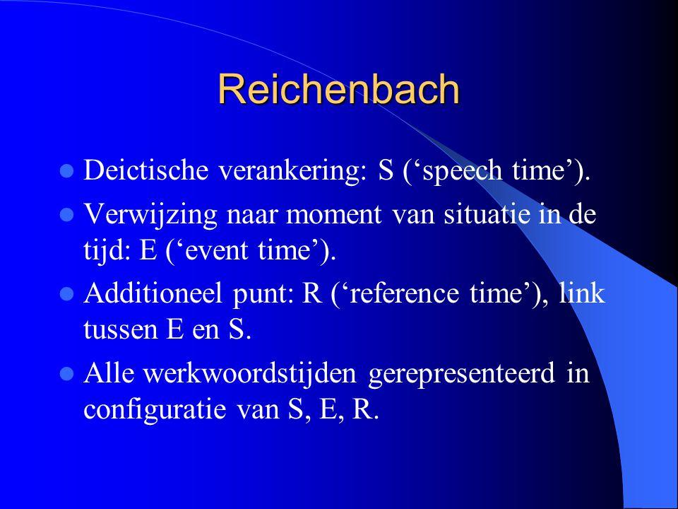 Reichenbach Deictische verankering: S ('speech time'). Verwijzing naar moment van situatie in de tijd: E ('event time'). Additioneel punt: R ('referen