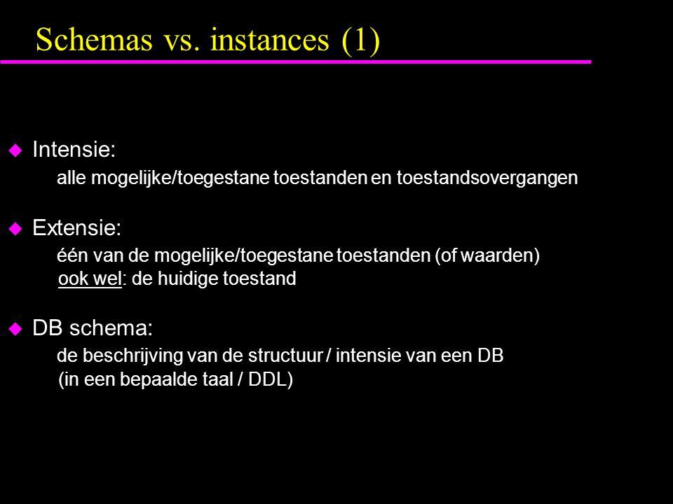 Schemas vs. instances (1) u Intensie: alle mogelijke/toegestane toestanden en toestandsovergangen u Extensie: één van de mogelijke/toegestane toestand
