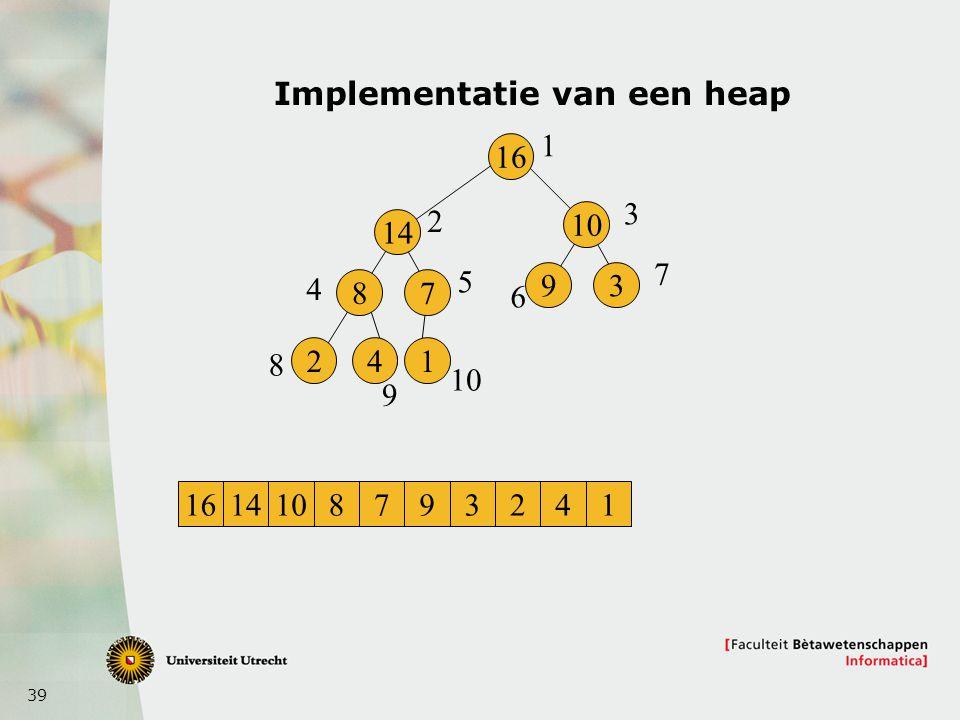 39 Implementatie van een heap 16 14 8 241 7 10 93 1 2 3 4 5 6 7 8 9 1614108793241