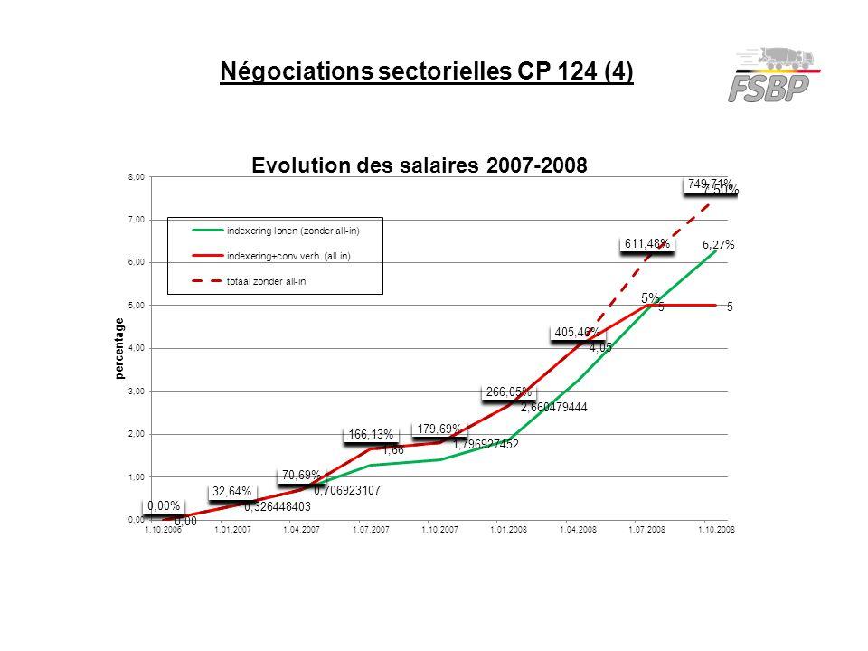 Négociations sectorielles CP 124 (4)