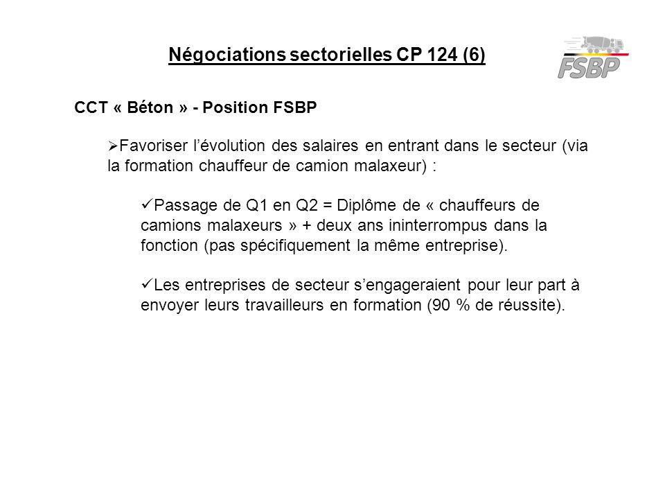 Négociations sectorielles CP 124 (6) CCT « Béton » - Position FSBP  Favoriser l'évolution des salaires en entrant dans le secteur (via la formation chauffeur de camion malaxeur) : Passage de Q1 en Q2 = Diplôme de « chauffeurs de camions malaxeurs » + deux ans ininterrompus dans la fonction (pas spécifiquement la même entreprise).