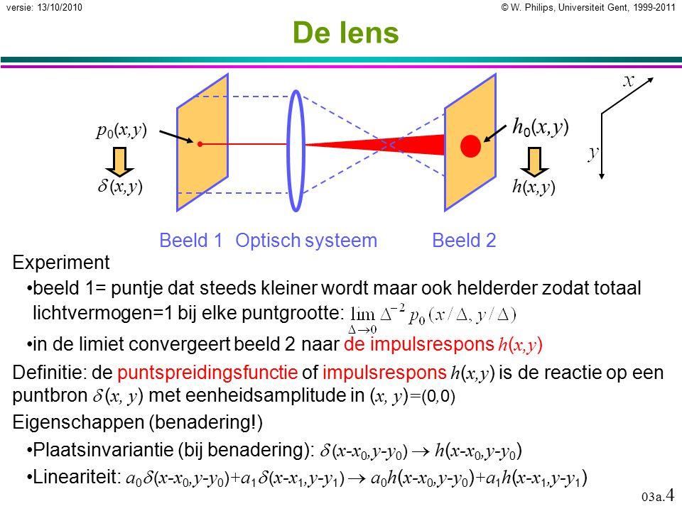 © W. Philips, Universiteit Gent, 1999-2011versie: 13/10/2010 03a.
