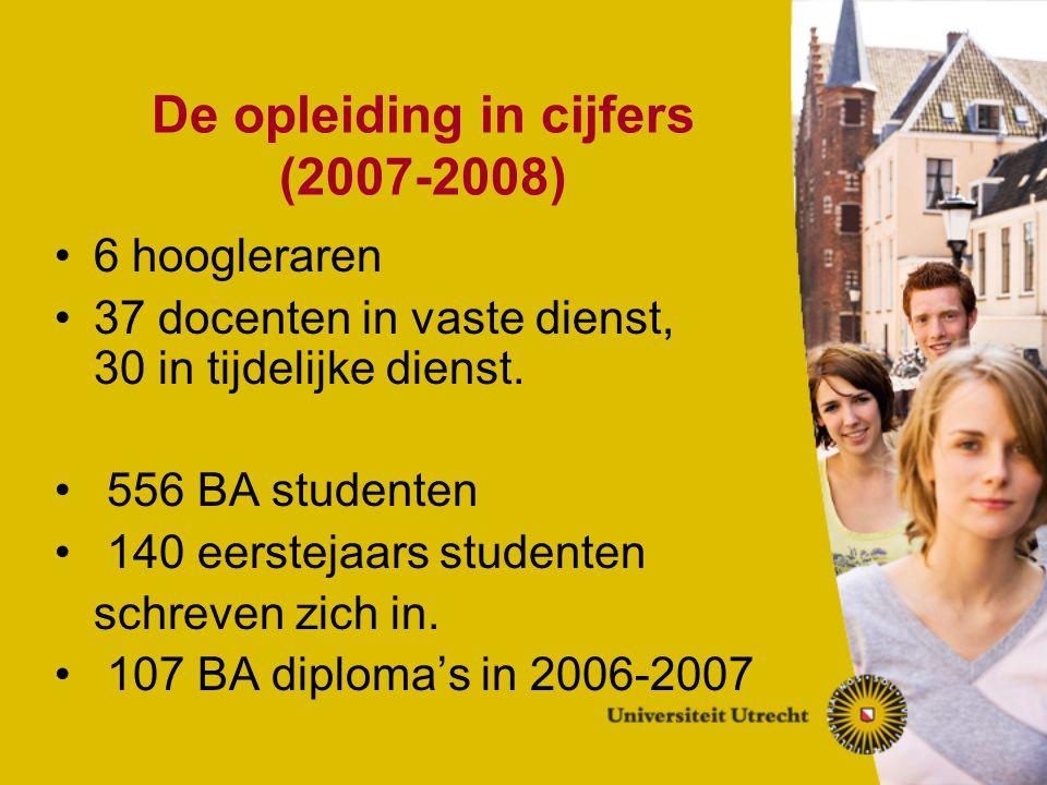 De opleiding in cijfers (2007-2008) 6 hoogleraren 37 docenten in vaste dienst, 30 in tijdelijke dienst. 556 BA studenten 140 eerstejaars studenten sch