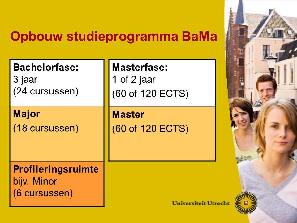 Opbouw studieprogramma BaMa Bachelorfase: 3 jaar (24 cursussen) Major (18 cursussen) Profileringsruimte bijv. Minor (6 cursussen) Masterfase: 1 of 2 j