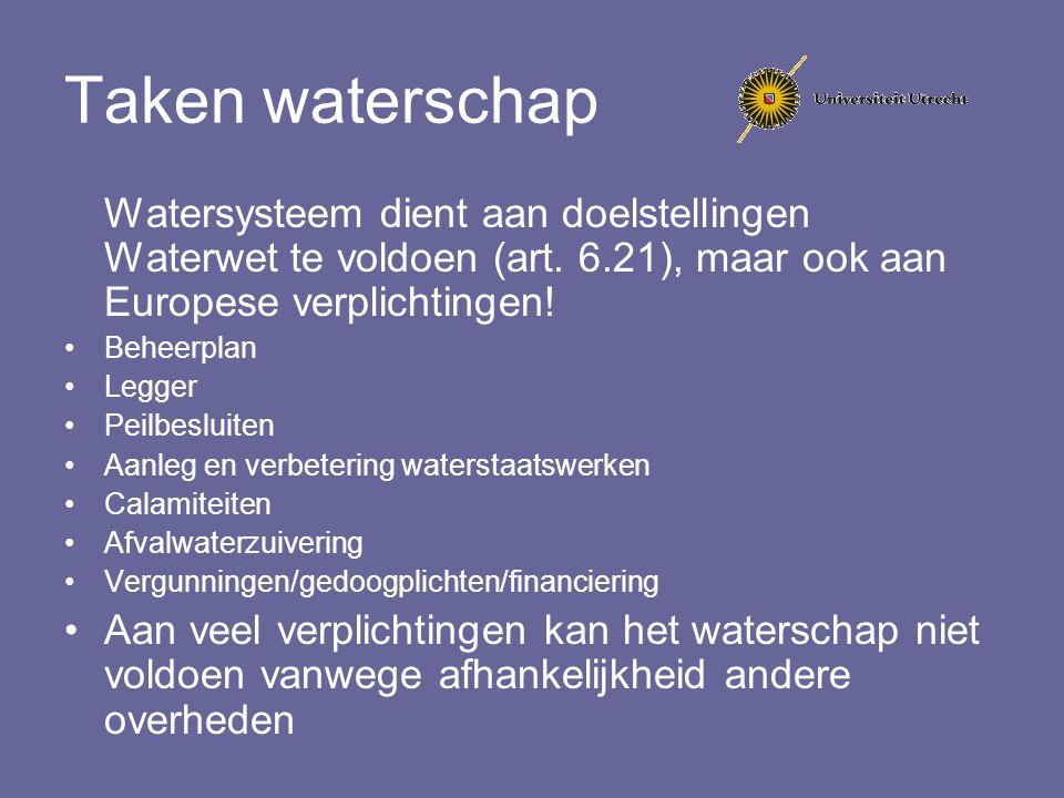 Taken waterschap Watersysteem dient aan doelstellingen Waterwet te voldoen (art. 6.21), maar ook aan Europese verplichtingen! Beheerplan Legger Peilbe