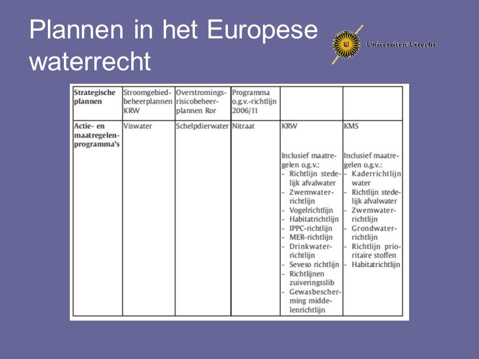 Plannen in het Europese waterrecht