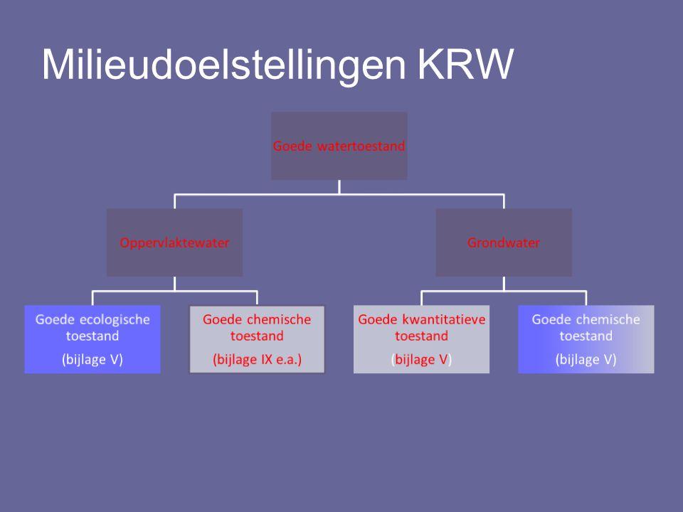 Milieudoelstellingen KRW