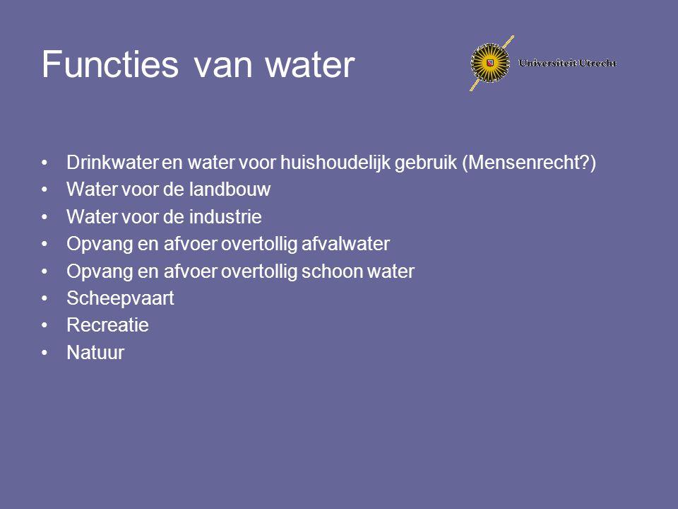 Functies van water Drinkwater en water voor huishoudelijk gebruik (Mensenrecht?) Water voor de landbouw Water voor de industrie Opvang en afvoer overt