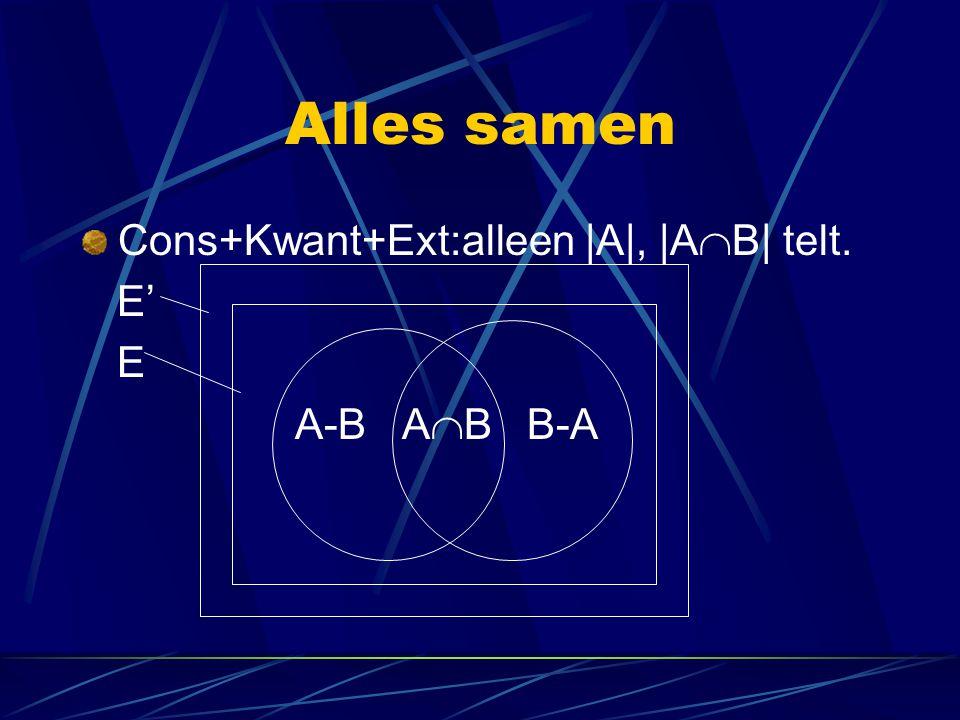 Alles samen Cons+Kwant+Ext:alleen |A|, |A  B| telt. E' E A-B A  B B-A