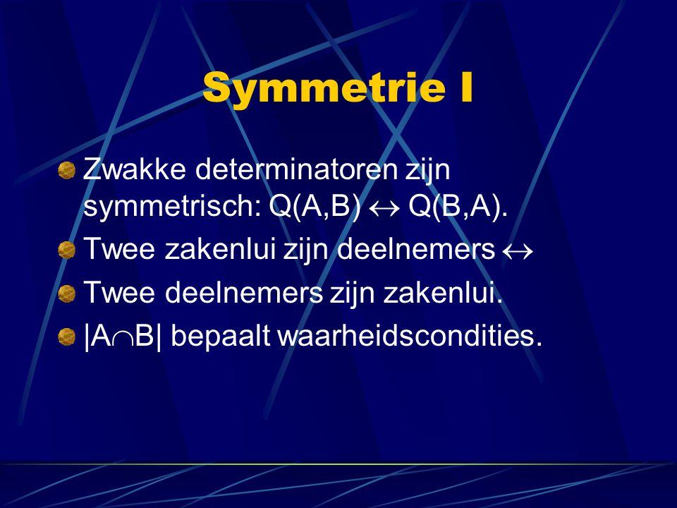 Symmetrie I Zwakke determinatoren zijn symmetrisch: Q(A,B)  Q(B,A). Twee zakenlui zijn deelnemers  Twee deelnemers zijn zakenlui. |A  B| bepaalt wa