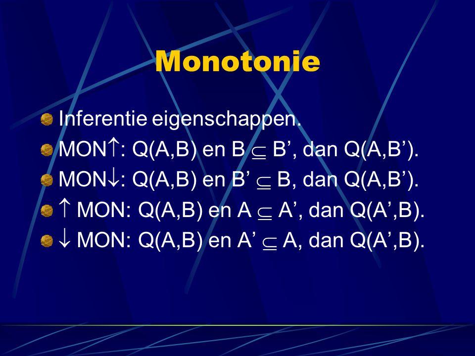 Monotonie Inferentie eigenschappen. MON  : Q(A,B) en B  B', dan Q(A,B'). MON  : Q(A,B) en B'  B, dan Q(A,B').  MON: Q(A,B) en A  A', dan Q(A',B)