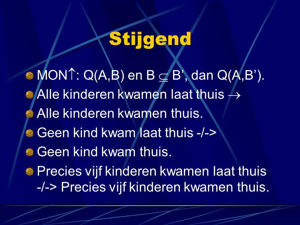 Stijgend MON  : Q(A,B) en B  B', dan Q(A,B'). Alle kinderen kwamen laat thuis  Alle kinderen kwamen thuis. Geen kind kwam laat thuis -/-> Geen kind