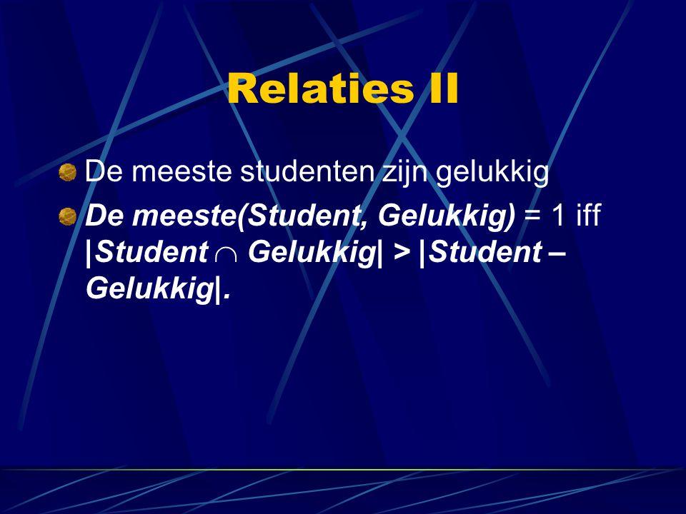 Relaties II De meeste studenten zijn gelukkig De meeste(Student, Gelukkig) = 1 iff |Student  Gelukkig| > |Student – Gelukkig|.