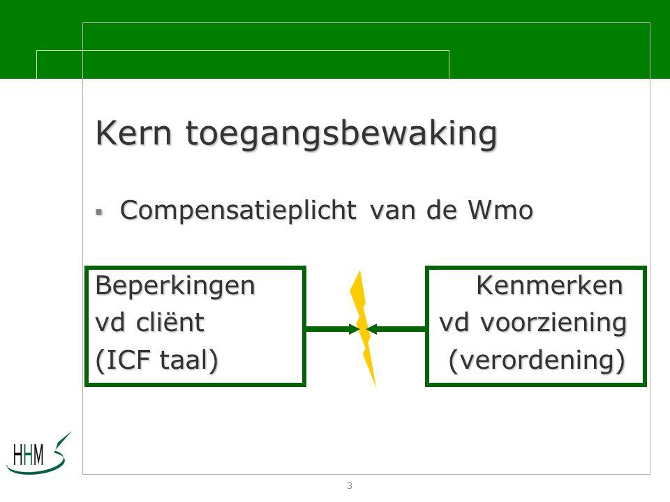3 Kern toegangsbewaking  Compensatieplicht van de Wmo Beperkingen Kenmerken vd cliënt vd voorziening (ICF taal) (verordening)