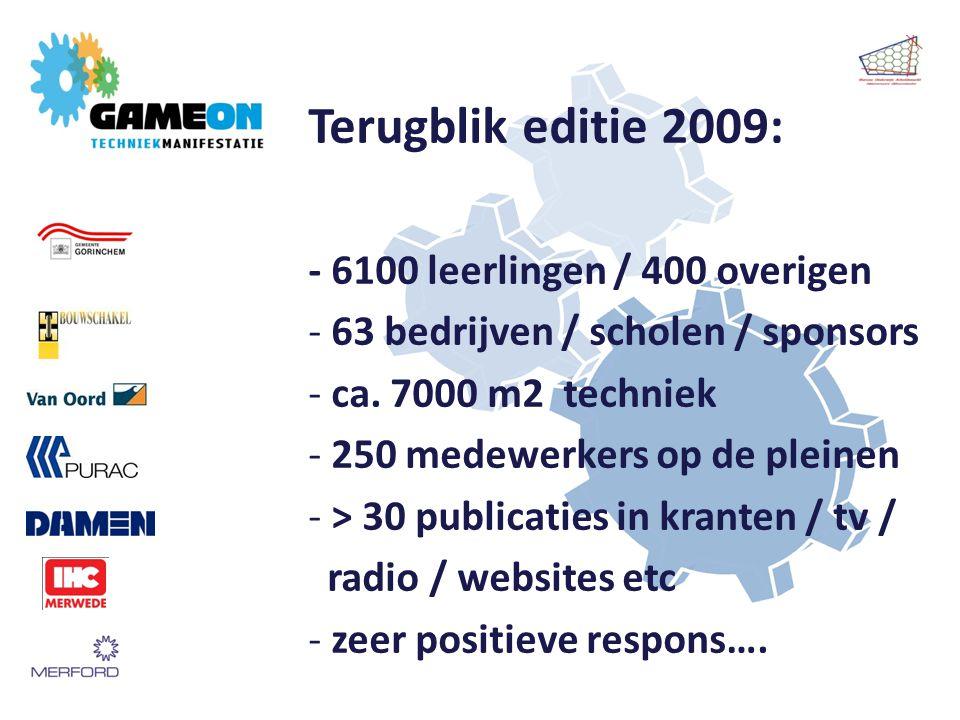 Terugblik editie 2009: - 6100 leerlingen / 400 overigen - 63 bedrijven / scholen / sponsors - ca.