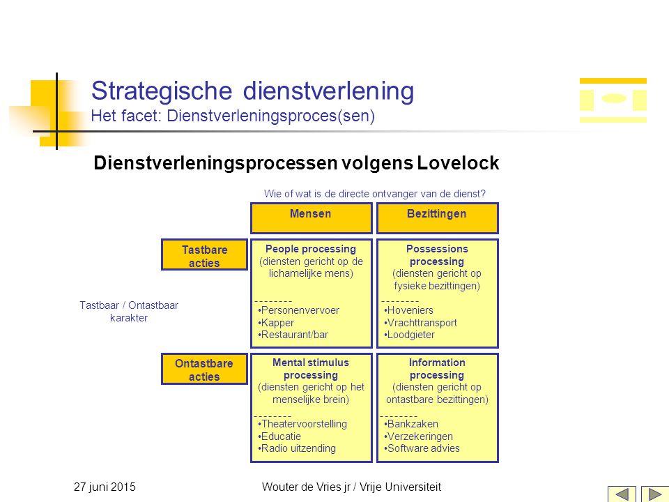 27 juni 2015Wouter de Vries jr / Vrije Universiteit Strategische dienstverlening Het facet: Dienstverleningsproces(sen) Dienstverleningsprocessen volg
