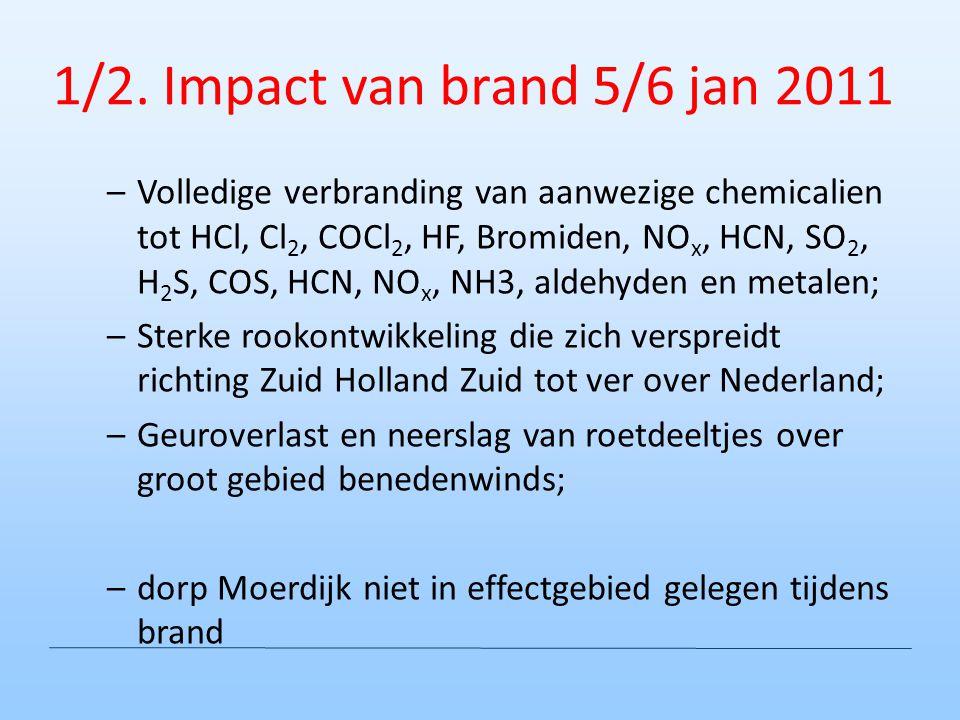 1/2. Impact van brand 5/6 jan 2011 –Volledige verbranding van aanwezige chemicalien tot HCl, Cl 2, COCl 2, HF, Bromiden, NO x, HCN, SO 2, H 2 S, COS,