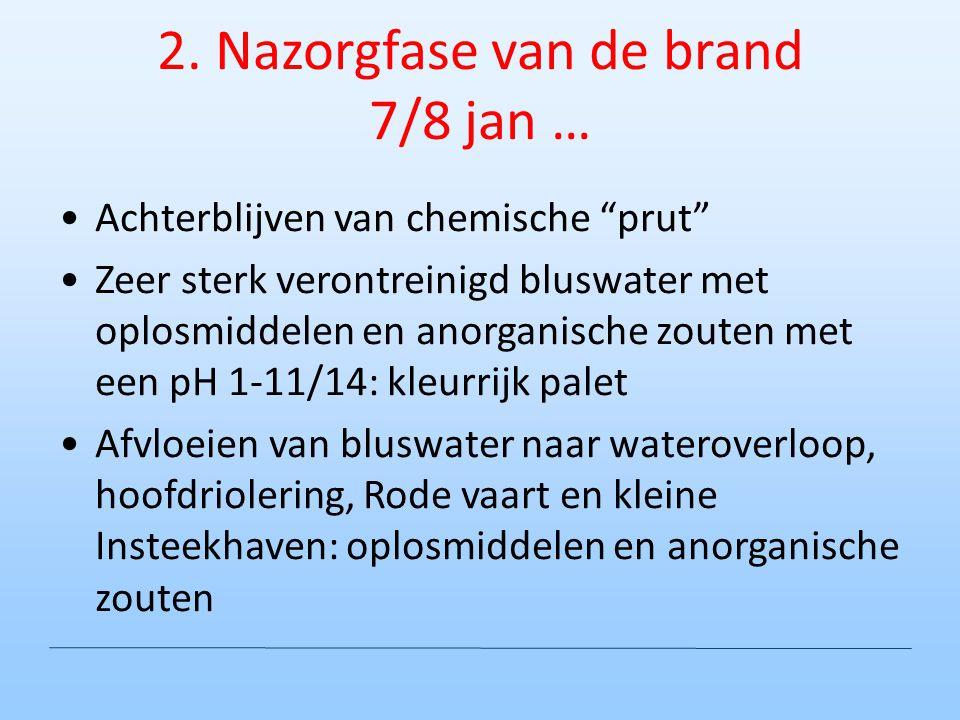 """2. Nazorgfase van de brand 7/8 jan … Achterblijven van chemische """"prut"""" Zeer sterk verontreinigd bluswater met oplosmiddelen en anorganische zouten me"""