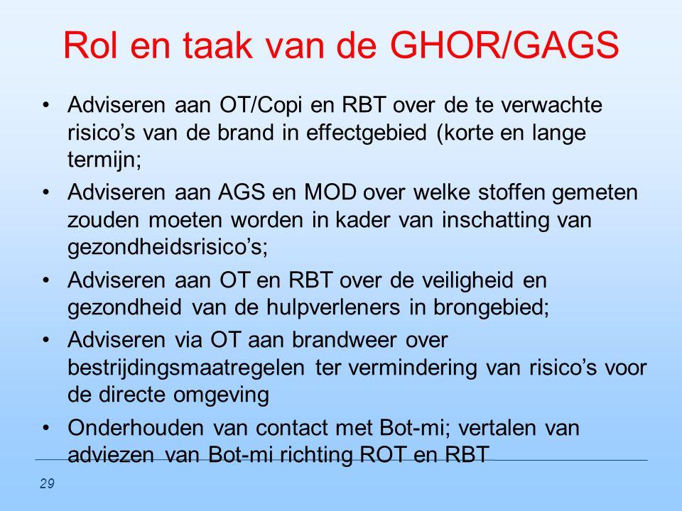 Rol en taak van de GHOR/GAGS Adviseren aan OT/Copi en RBT over de te verwachte risico's van de brand in effectgebied (korte en lange termijn; Advisere