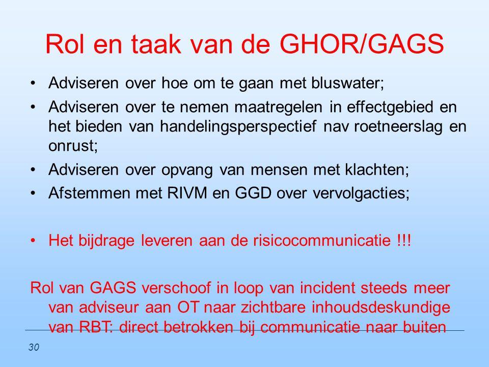 Rol en taak van de GHOR/GAGS Adviseren over hoe om te gaan met bluswater; Adviseren over te nemen maatregelen in effectgebied en het bieden van handel