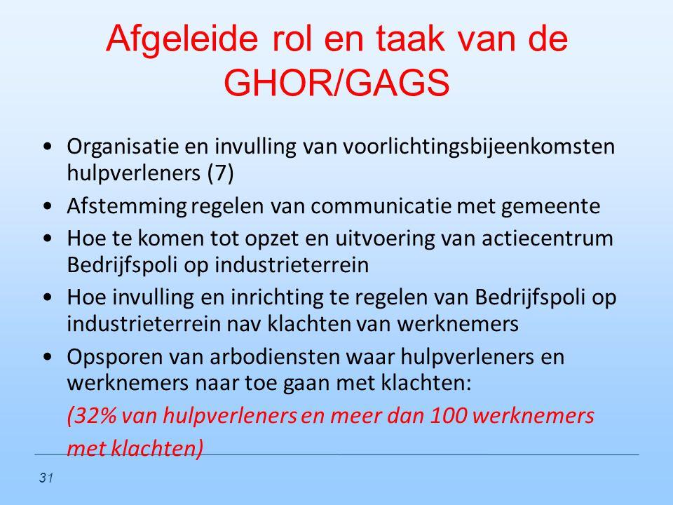Organisatie en invulling van voorlichtingsbijeenkomsten hulpverleners (7) Afstemming regelen van communicatie met gemeente Hoe te komen tot opzet en u