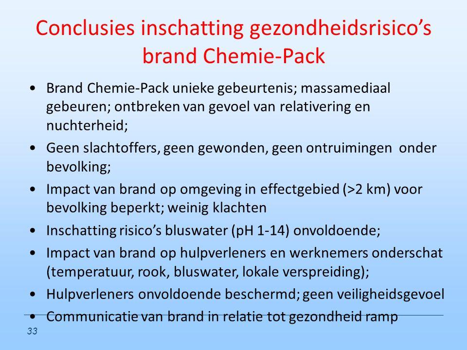 Conclusies inschatting gezondheidsrisico's brand Chemie-Pack Brand Chemie-Pack unieke gebeurtenis; massamediaal gebeuren; ontbreken van gevoel van rel