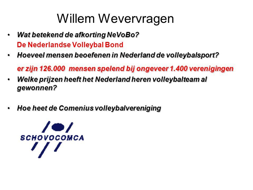 Willem Wevervragen Wat betekend de afkorting NeVoBo?Wat betekend de afkorting NeVoBo? De Nederlandse Volleybal Bond Hoeveel mensen beoefenen in Nederl