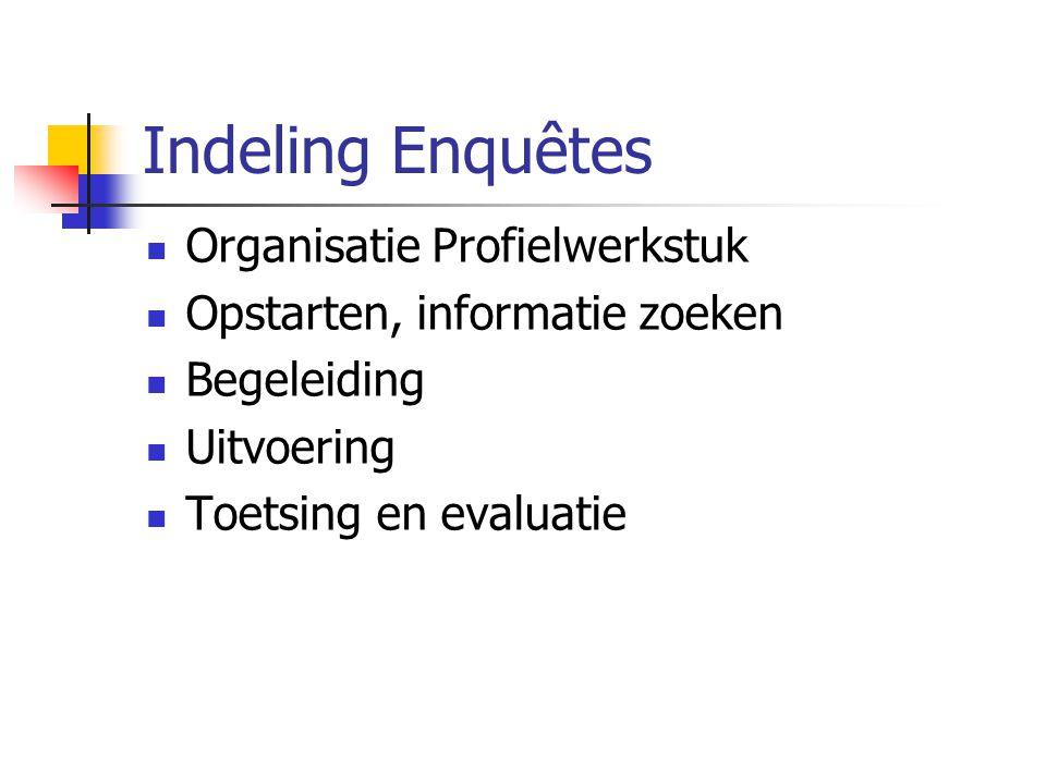 Indeling Enquêtes Organisatie Profielwerkstuk Opstarten, informatie zoeken Begeleiding Uitvoering Toetsing en evaluatie
