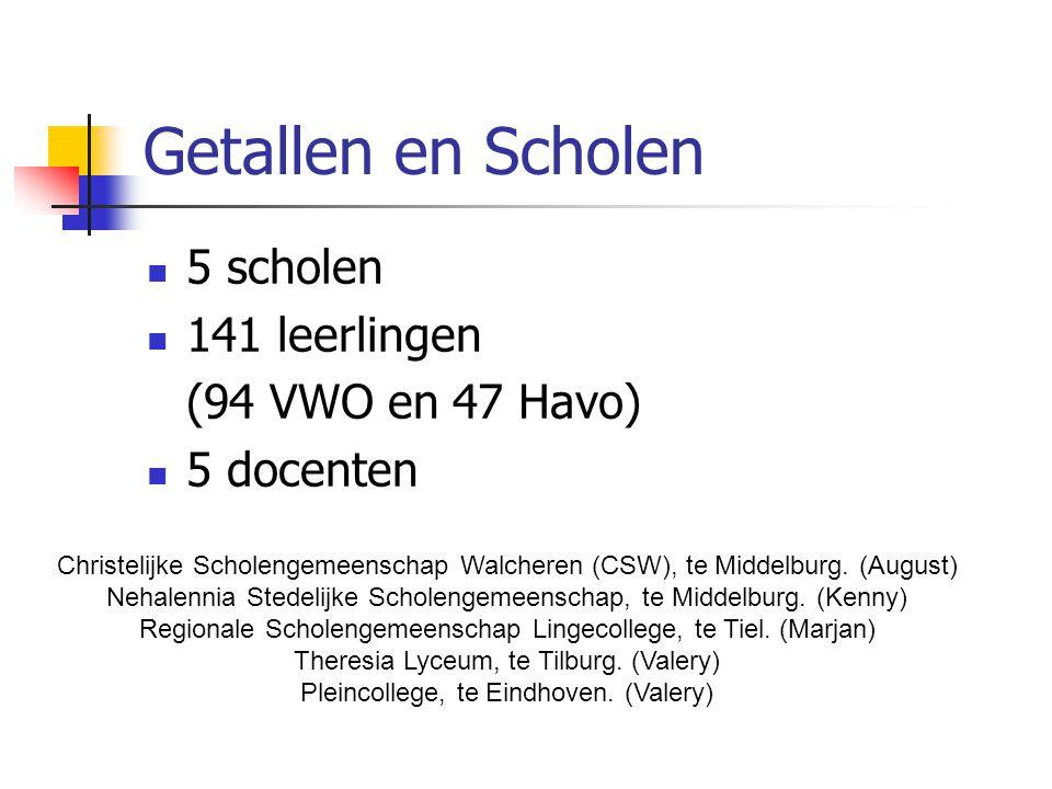Getallen en Scholen 5 scholen 141 leerlingen (94 VWO en 47 Havo) 5 docenten Christelijke Scholengemeenschap Walcheren (CSW), te Middelburg. (August) N