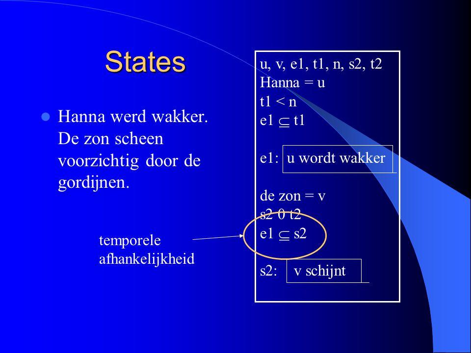 States Hanna werd wakker. De zon scheen voorzichtig door de gordijnen. u, v, e1, t1, n, s2, t2 Hanna = u t1 < n e1  t1 e1: u wordt wakker de zon = v
