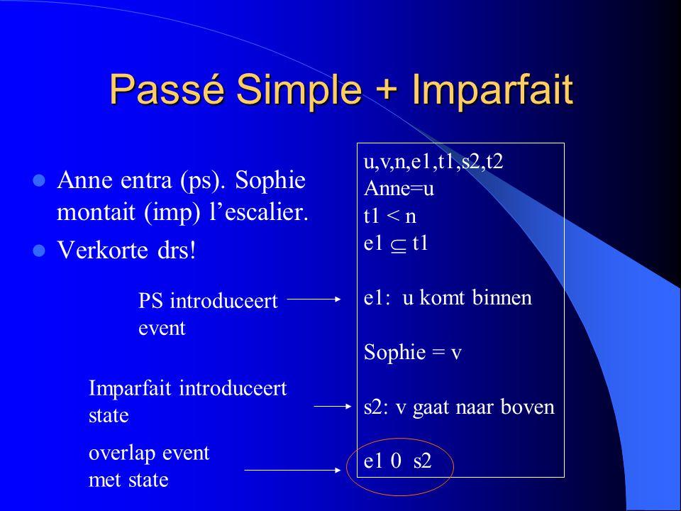 Passé Simple + Imparfait Anne entra (ps). Sophie montait (imp) l'escalier. Verkorte drs! u,v,n,e1,t1,s2,t2 Anne=u t1 < n e1  t1 e1: u komt binnen Sop