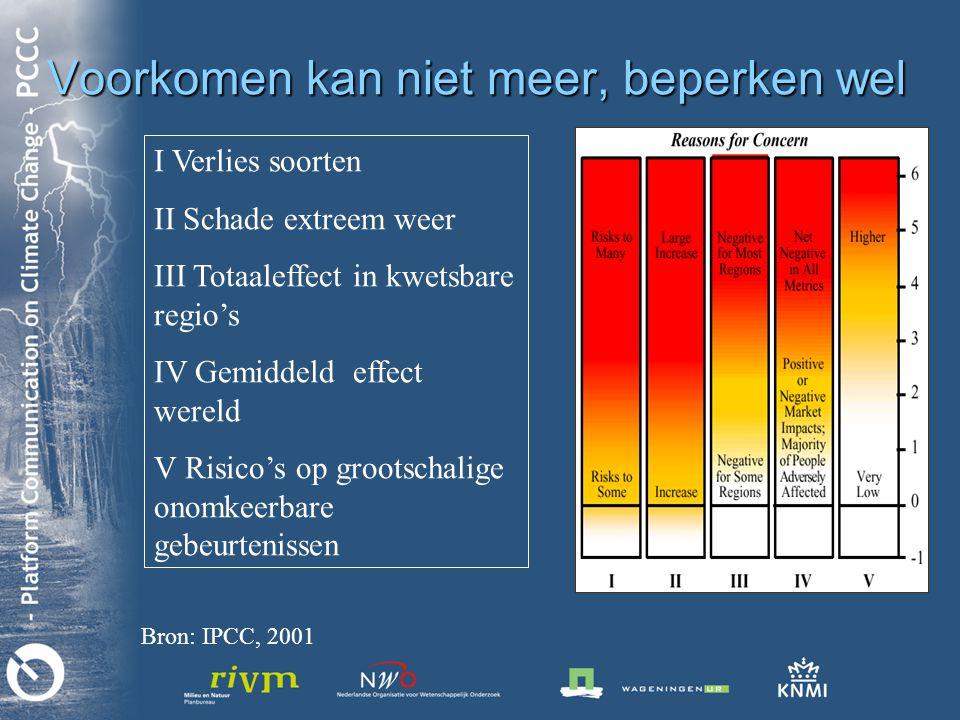 Voorkomen kan niet meer, beperken wel Bron: IPCC, 2001 I Verlies soorten II Schade extreem weer III Totaaleffect in kwetsbare regio's IV Gemiddeld effect wereld V Risico's op grootschalige onomkeerbare gebeurtenissen