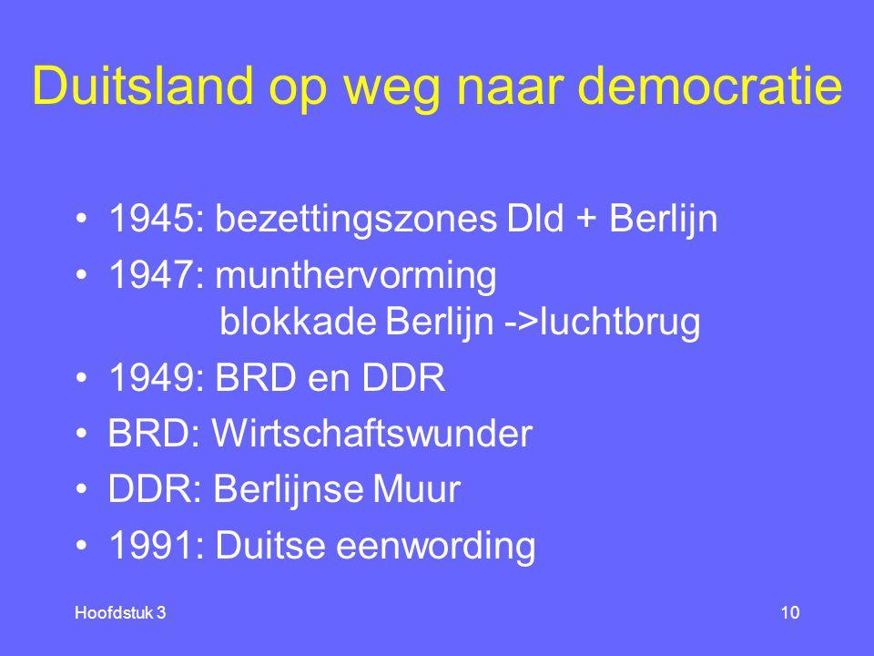Hoofdstuk 39 De SU op weg naar democratie 1985: Gorbatsjov –politiek: glasnost –economisch: perestrojka 1991: einde SU –onafhankelijke republieken naa