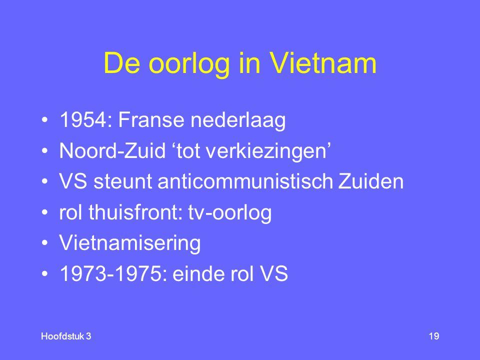 Hoofdstuk 218 De Koude Oorlog 2 Hongarije Suez Berlijnse Muur Cubacrisis non-proliferatieverdrag en SALT Gorbatsjov –glasnost –perestrojka