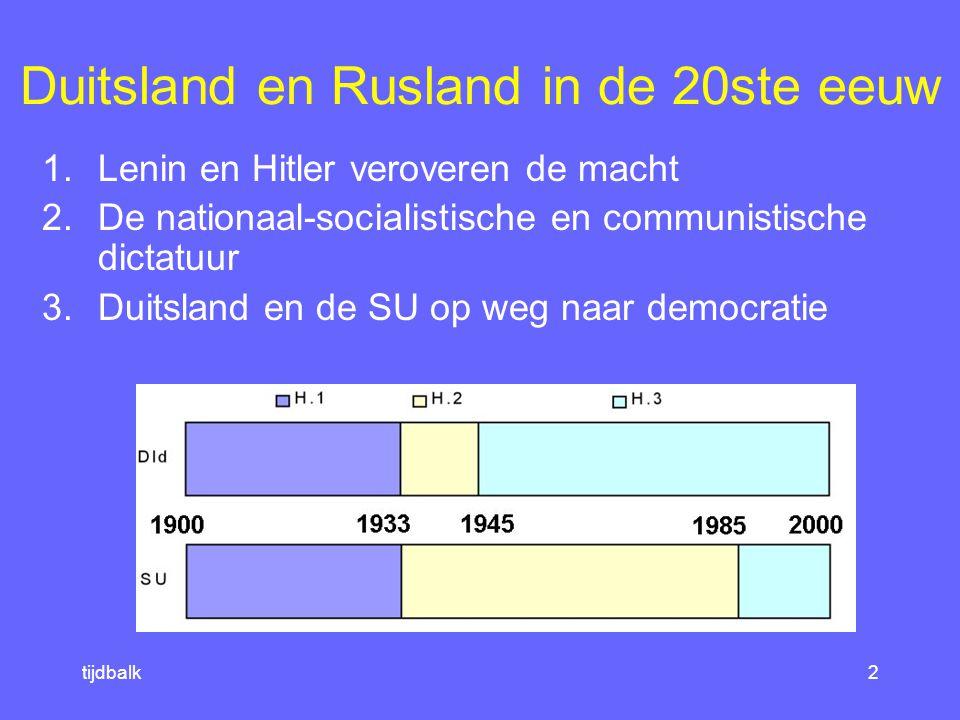 tijdbalk2 Duitsland en Rusland in de 20ste eeuw 1.Lenin en Hitler veroveren de macht 2.De nationaal-socialistische en communistische dictatuur 3.Duitsland en de SU op weg naar democratie