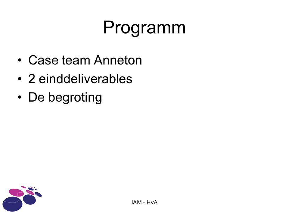 IAM - HvA Case team Anneton Project  team Product Proces Pro-actief Professioneel > conceptontwikkeling 1-2 concepten volgens briefing, 1 creatief zonder beperkingen