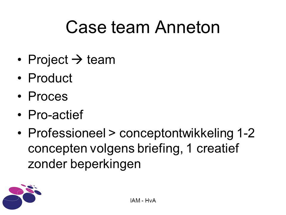 IAM - HvA Case team Anneton Project  team Product Proces Pro-actief Professioneel > conceptontwikkeling 1-2 concepten volgens briefing, 1 creatief zo