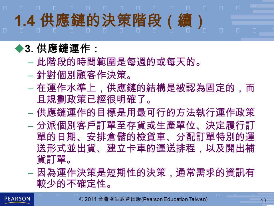 13 © 2011 台灣培生教育出版 (Pearson Education Taiwan) 1.4 供應鏈的決策階段(續) u3. 供應鏈運作: – 此階段的時間範圍是每週的或每天的。 – 針對個別顧客作決策。 – 在運作水準上,供應鏈的結構是被認為固定的,而 且規劃政策已經很明確了。 – 供應鏈運