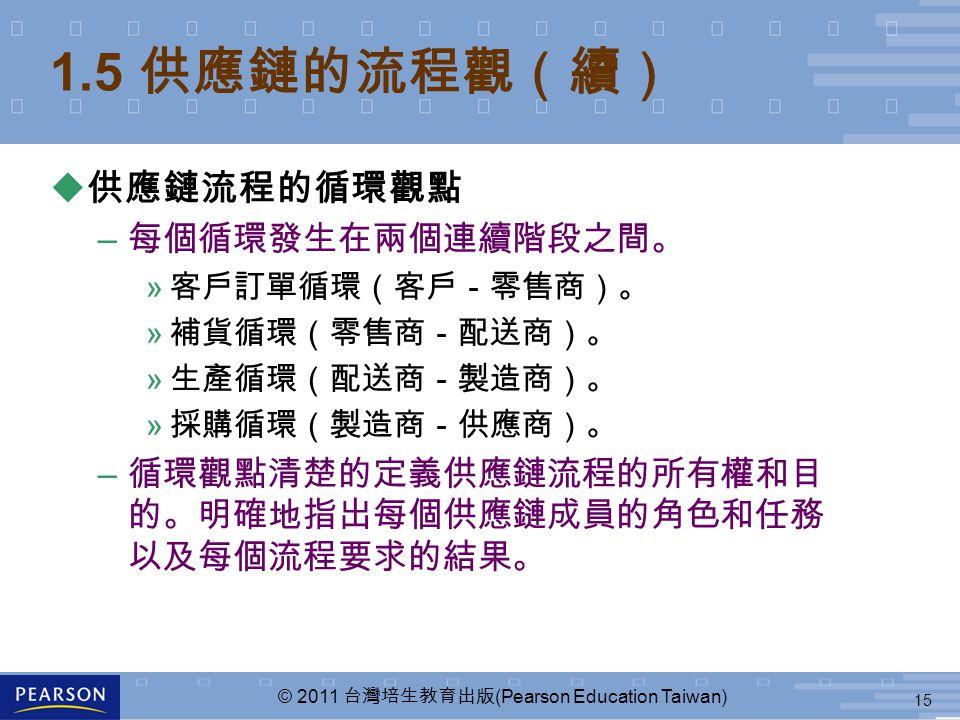 15 © 2011 台灣培生教育出版 (Pearson Education Taiwan)  供應鏈流程的循環觀點 – 每個循環發生在兩個連續階段之間。 » 客戶訂單循環(客戶-零售商)。 » 補貨循環(零售商-配送商)。 » 生產循環(配送商-製造商)。 » 採購循環(製造商-供應商)。 – 循環觀點清楚的定義供應鏈流程的所有權和目 的。明確地指出每個供應鏈成員的角色和任務 以及每個流程要求的結果。 1.5 供應鏈的流程觀(續)