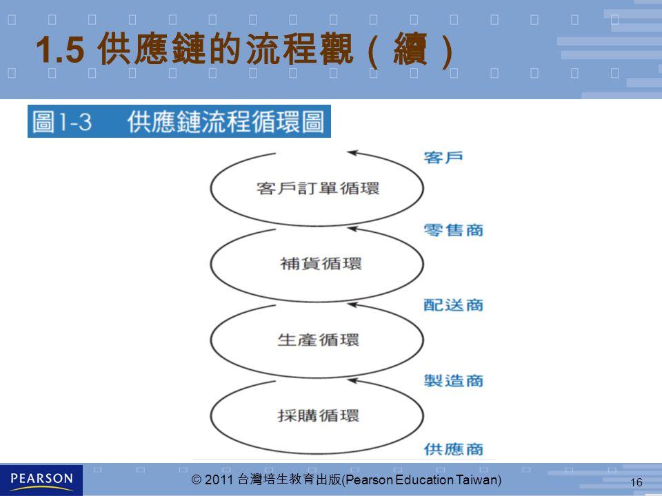 16 © 2011 台灣培生教育出版 (Pearson Education Taiwan) 1.5 供應鏈的流程觀(續)